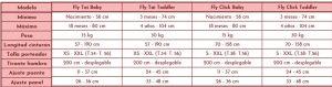 tabla medidas fidella